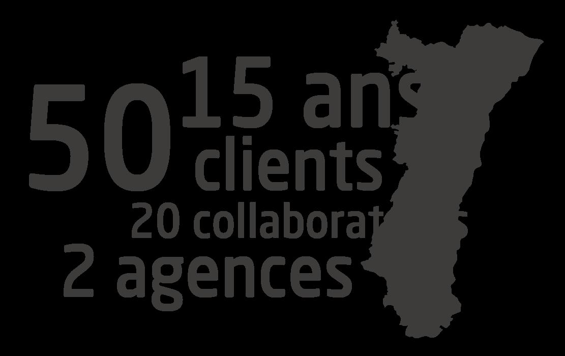 Cap Vision - Intégrateur logiciel ERP Alsace, Grand-Est