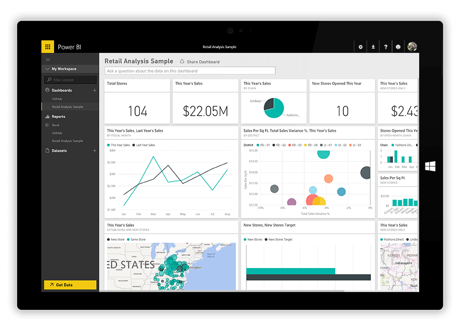 Power BI, solution décisionnelle Microsoft